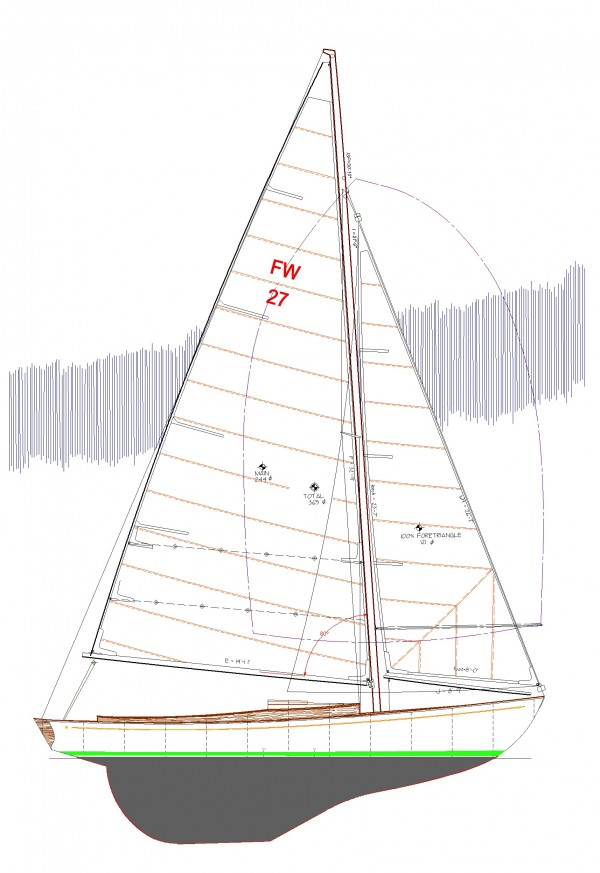 sadie sail